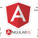 What you should know when employing angular developers